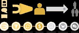 RevelX - Blog - Trends Digital Marketing