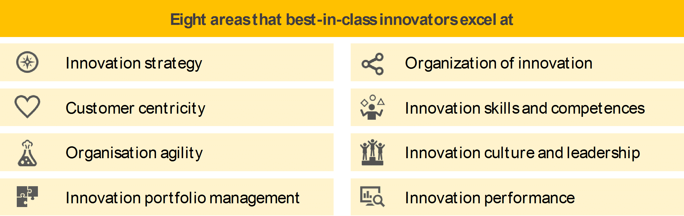 innovation areas