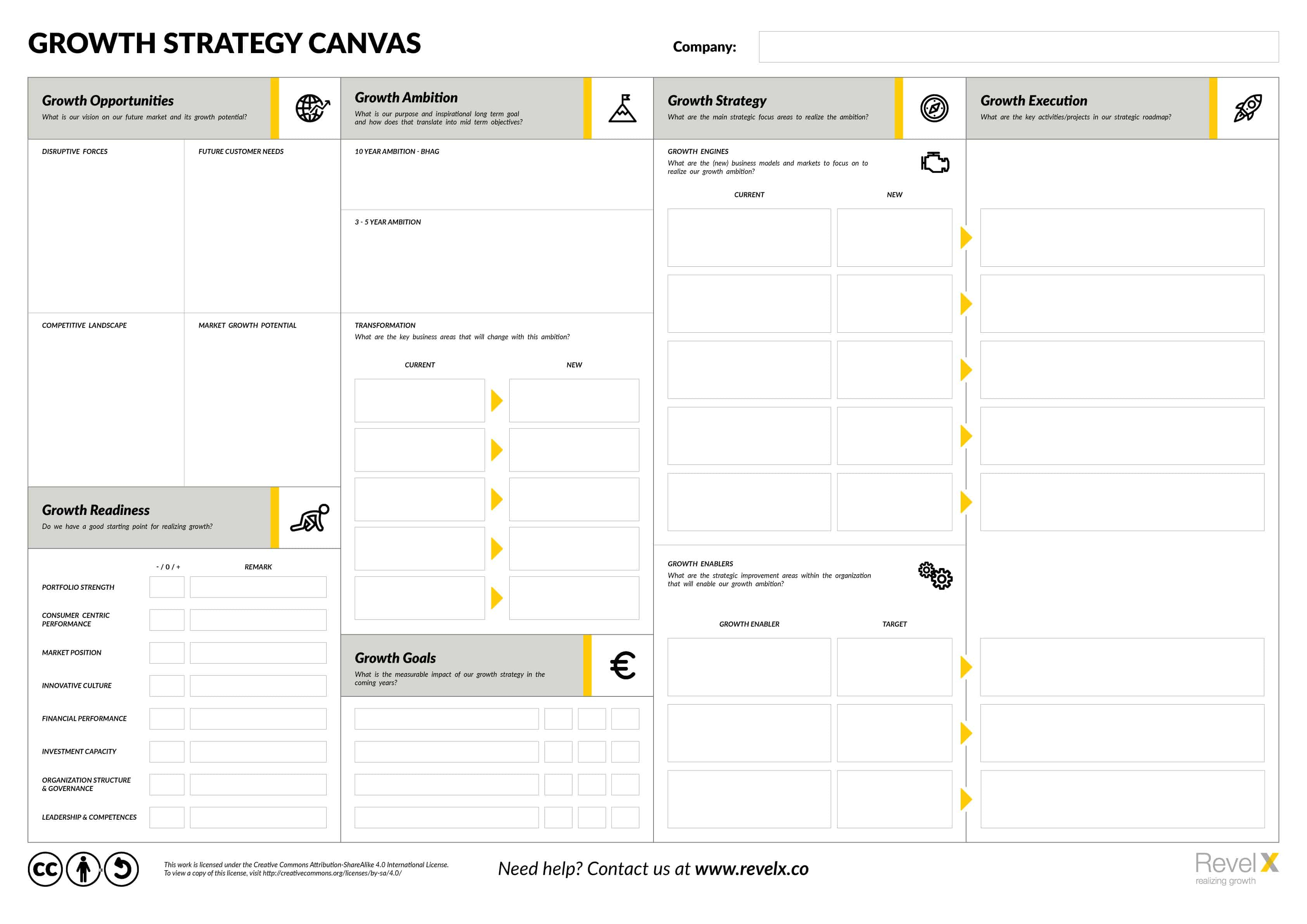 Growth Strategy Canvas