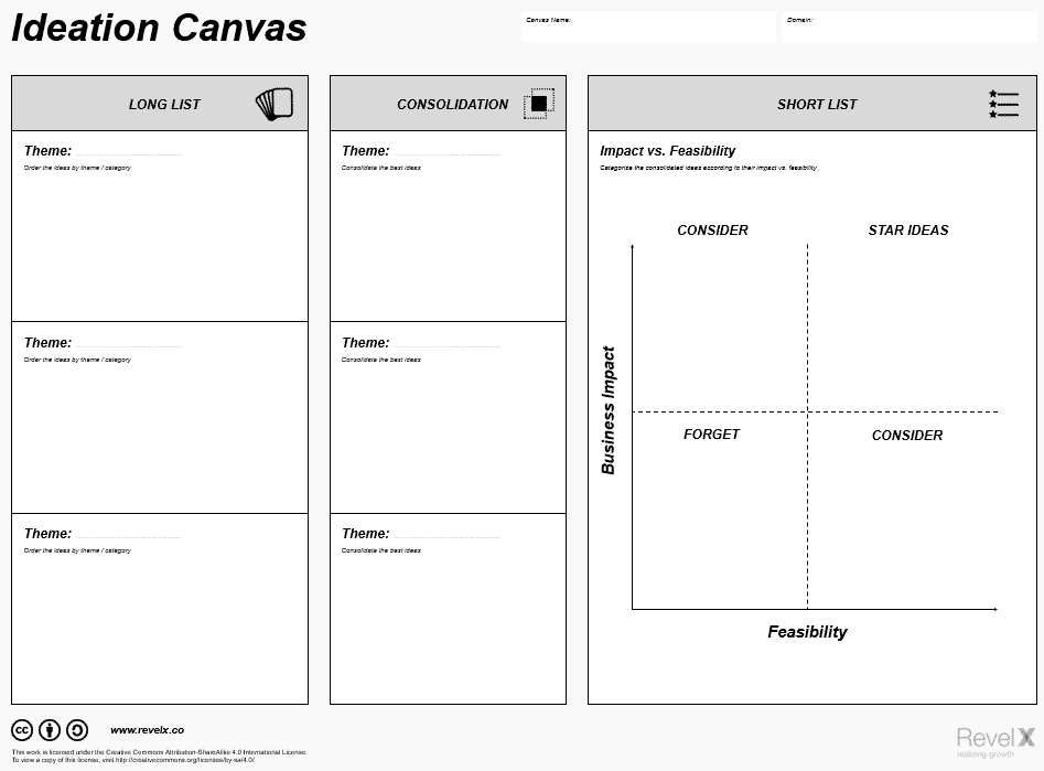 Overview Ideation Canvas