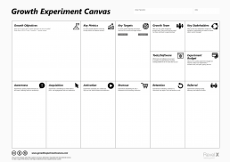 growth experiment canvas