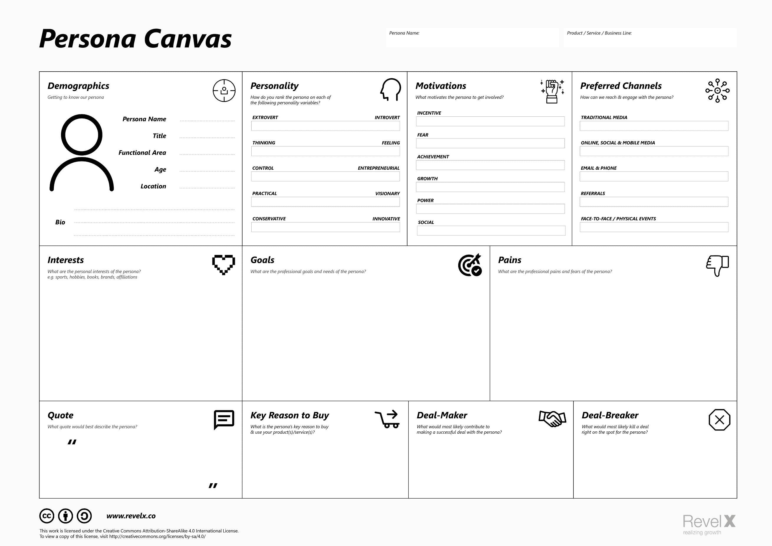 persona canvas